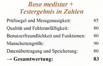 Boso-Medistar Test in Zahlen - Alles