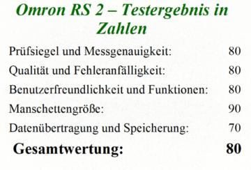 Omron RS2 in Zahlen Gesamt
