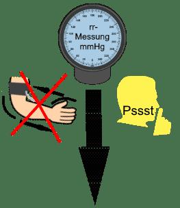 Blutdruck richtig messen - die wichtigsten Punkte zur..