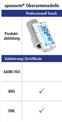 Validierung Aponorm Professionell Touch BHS + DHL
